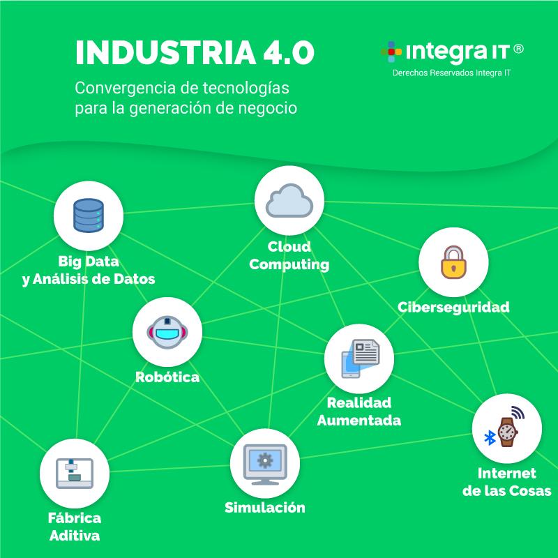 De la industria 4.0 y cómo dar el siguiente paso